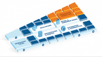 Photo of 3D Printing Event IN(3D)USTRY Is Coming to Fira Barcelona for a New Look at AM
