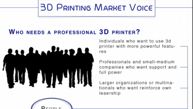 "Photo of Infographic by Roboze Releases ""Daily Bread"" Data Detailing 3D Printing Adopters Demands"