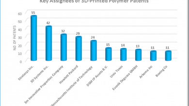 Photo of SmarTech Publishing Publishes 3D-Printed Polymer Patent Landscape Analysis