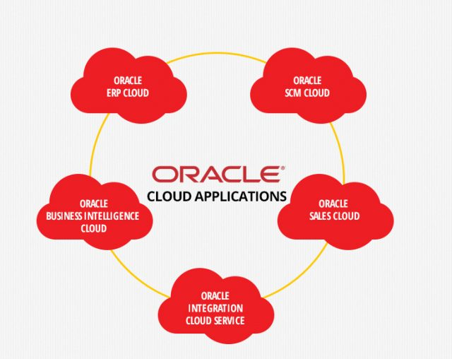 Cadran_Oracle-Cloud-Applications-2