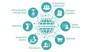 Photo of Siemens Launches New Online Platform for Global Additive Manufacturing Market