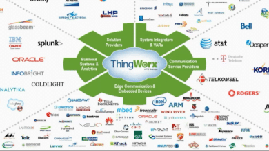 Photo of 3D Systems to Use ThingWorx Platform in 3D Printers Thanks to PTC