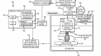 Photo of Disney Seeks Patent for 3D Printing Objects With 3D Scanning Protection
