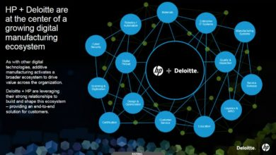 Photo of HP and Deloitte Partner on Implementation of MJF 3D Printing in Large Scale Manufacturing