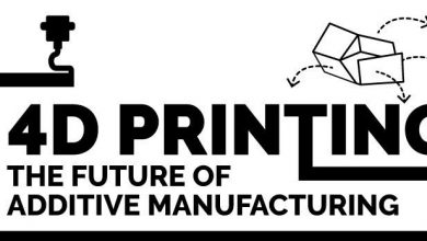 Photo of What's 4D printing really about? A new infographic explains