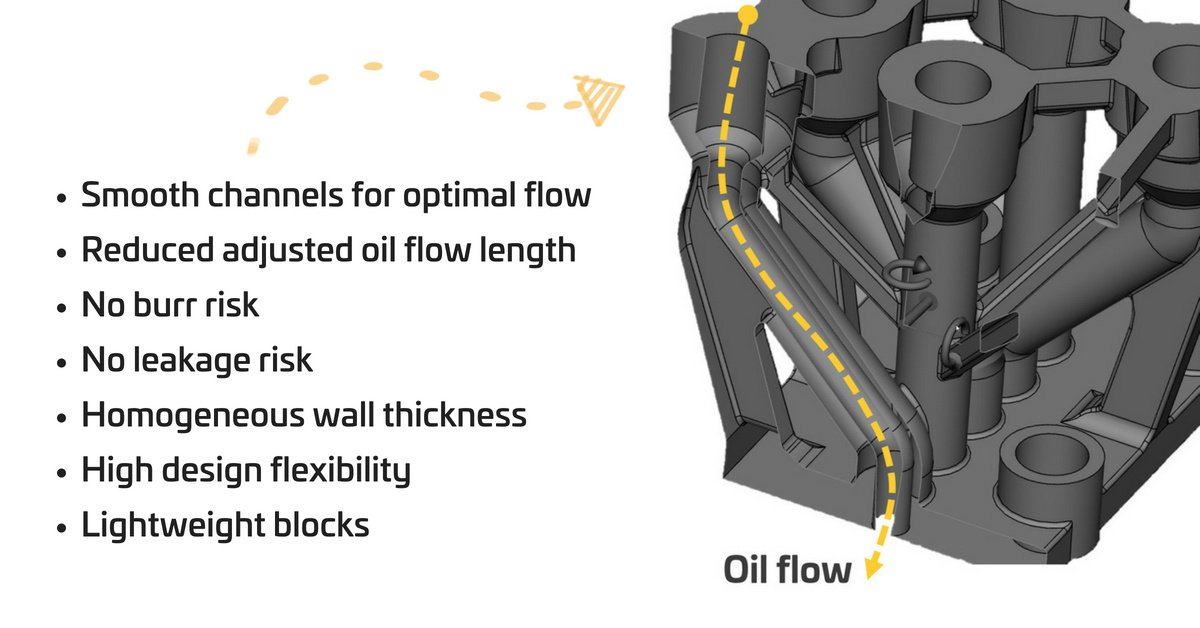 GKN overhauls hydraulic system with metal AM, reduces part