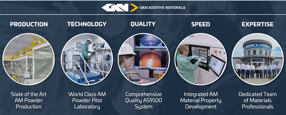 GKN Additive Materials merger