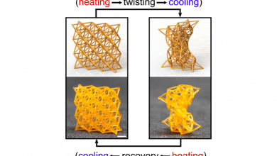 Photo of 4D printed metamaterials could be used in plane wings, biomedical devices, more
