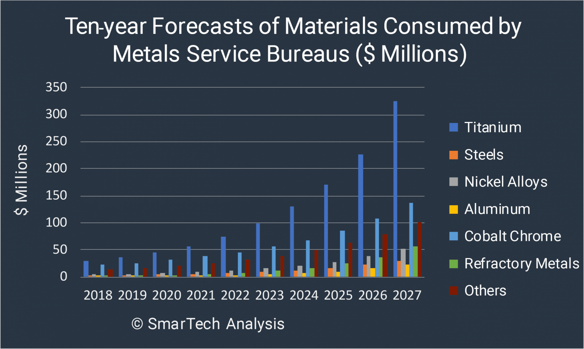 Materialise Fiscal 2018