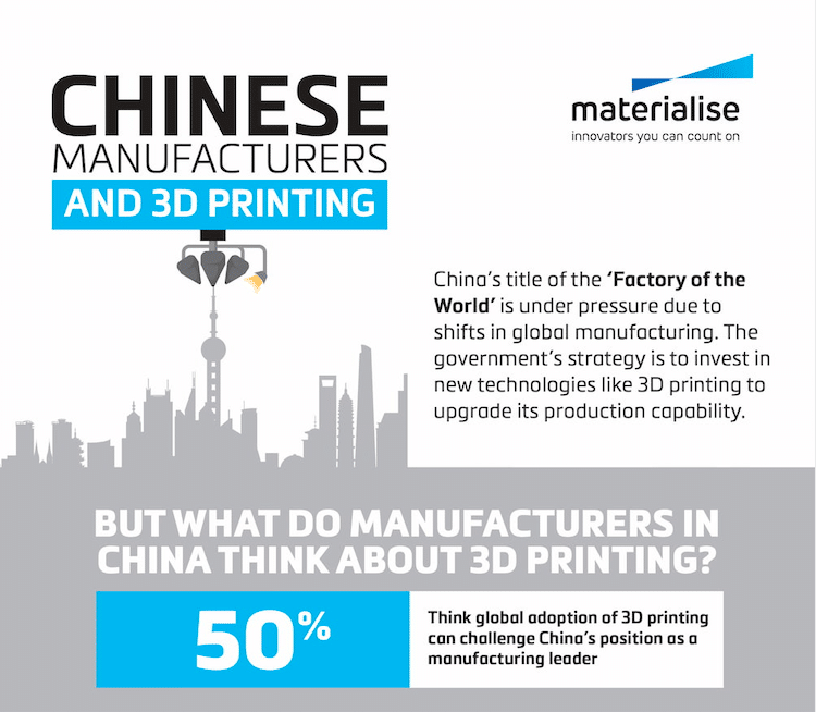 Materialise survey Chinese manufacturers