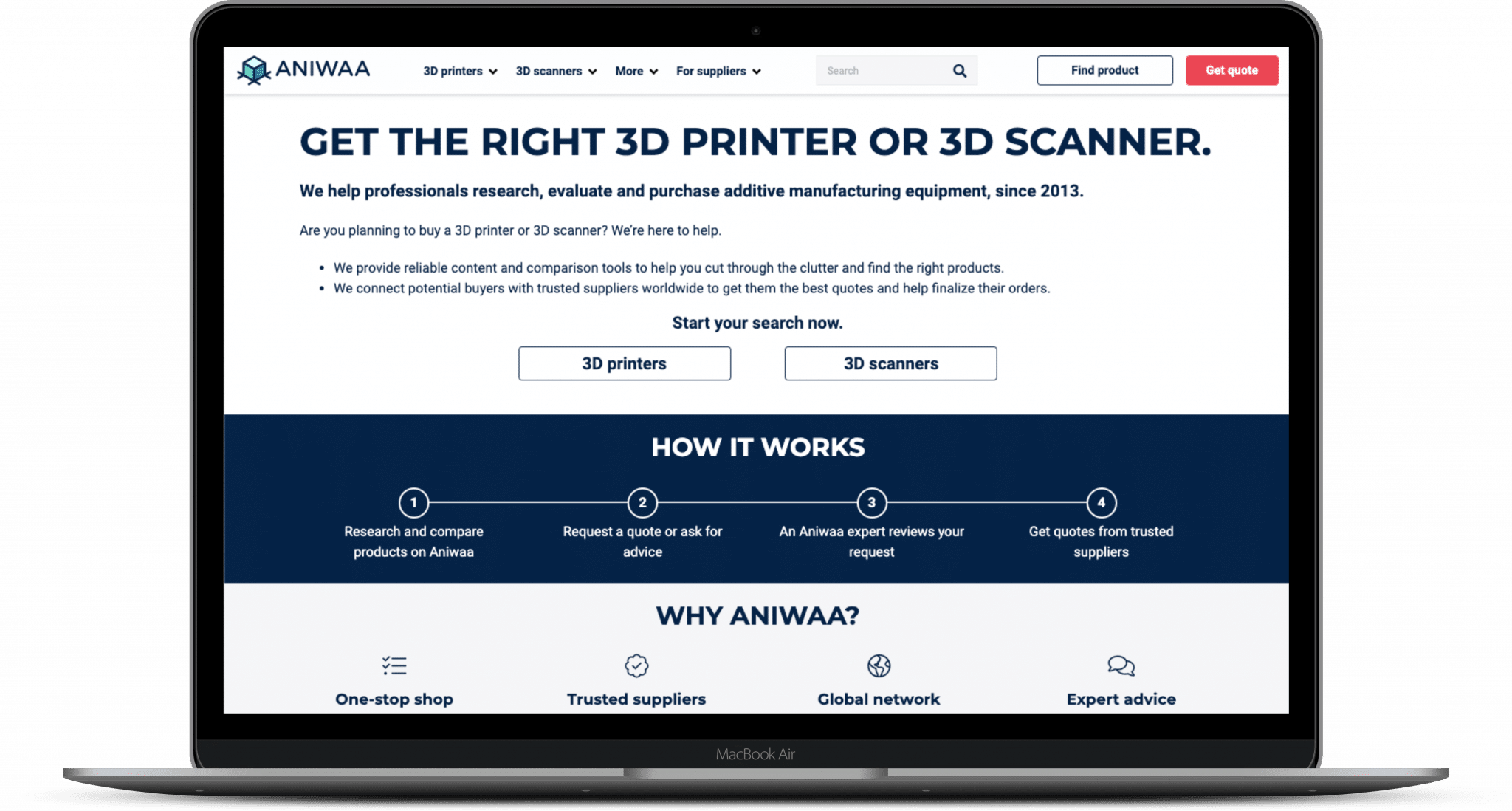 Aniwaa Launches New 3d Printer Comparison Platform 3d Printing Media Network