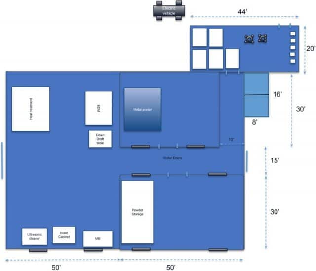 Floor plan of Howco's additive manufacturing facility