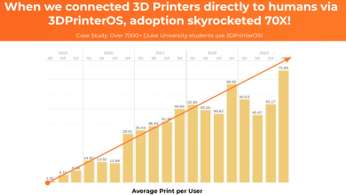Photo of 3DPrinterOS welcomes new CEO Michelle Bockman
