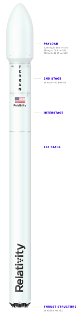 Schematic of Relativity's Terran 3D printed rocket