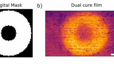 Photopolymerization response in a dual-cure material shows the fidelity of the digital photomask (a) to the region of increased modulus (b). Young's modulus measurement is performed in force-volume mapping on the AFM, with a force versus distance measurement taken at each point. Scale bar 10 μm.